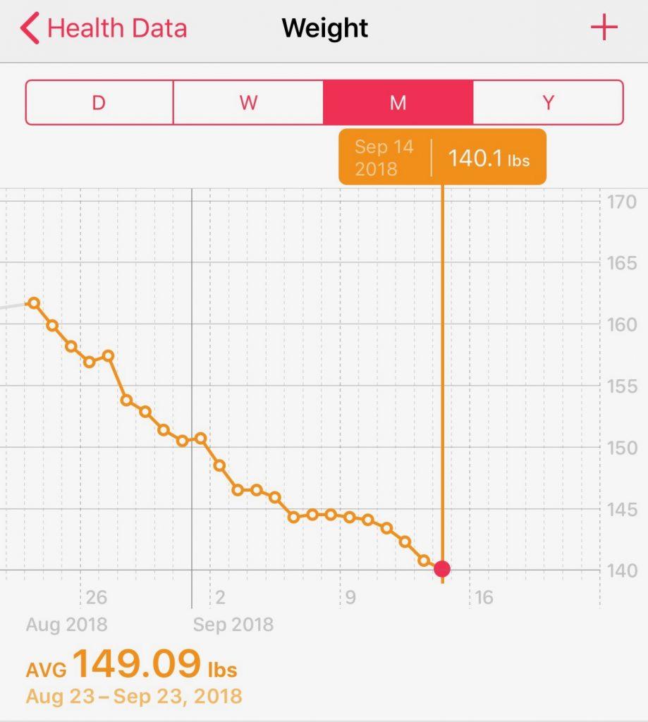 Weight drop