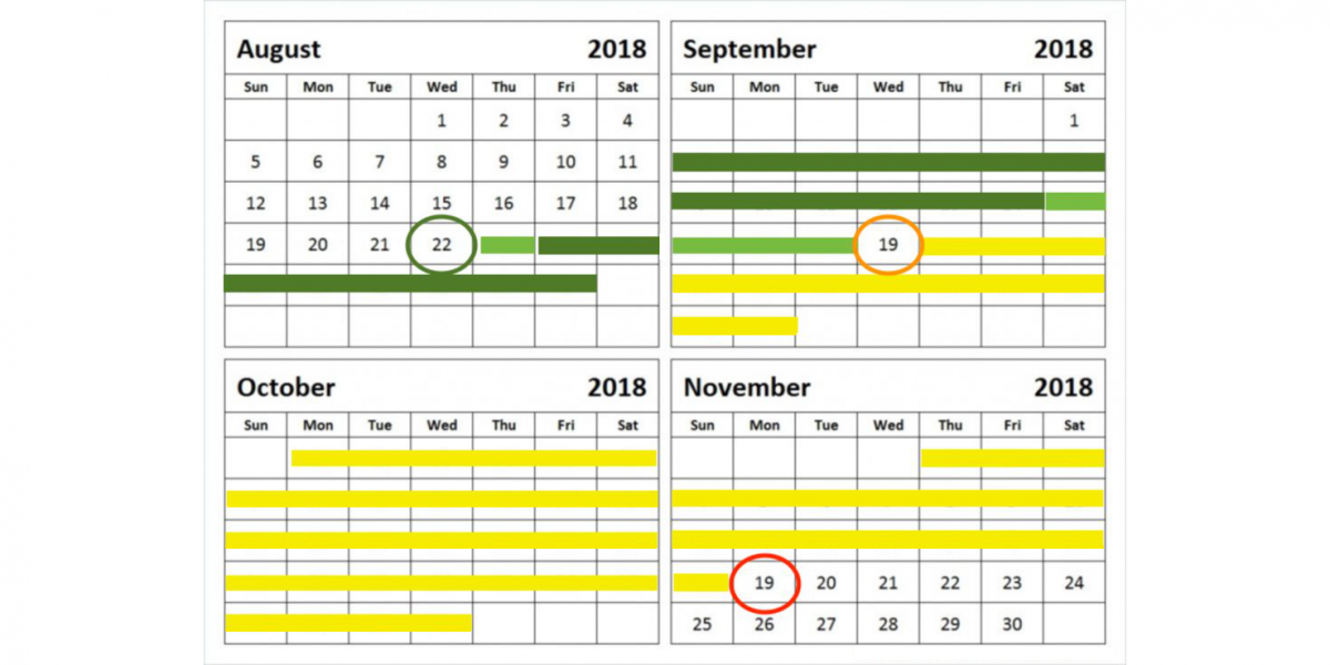 Calendar After Fasting Retreat